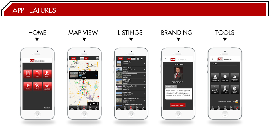 Keller Williams Commercial App Features